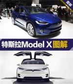 特斯拉Model X 灭超跑的电动车长了翅膀
