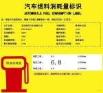 北京现代ix25 1.6T车型燃料消耗信息曝光
