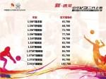 新款中华V3正式上市 售6.57万-10.27万元