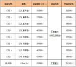 东风小康微车福利到 厂家最高直补4000元