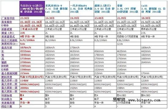 沈阳中联汽贸集团马自达全系4s店位于沈阳站太原街繁
